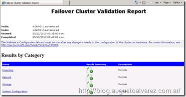 cluster027